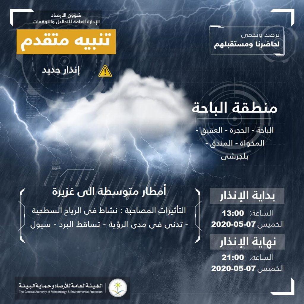 """""""الأرصاد"""" تنبه من هطول أمطار متوسطة إلى غزيرة على منطقة الباحة"""