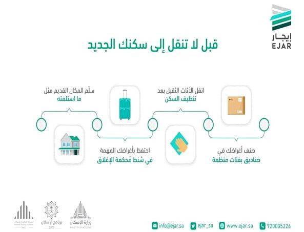 """""""إيجار"""" ينصح المواطنين بخطوات تسهل عملية النقل والتنظيم للمسكن الجديد"""