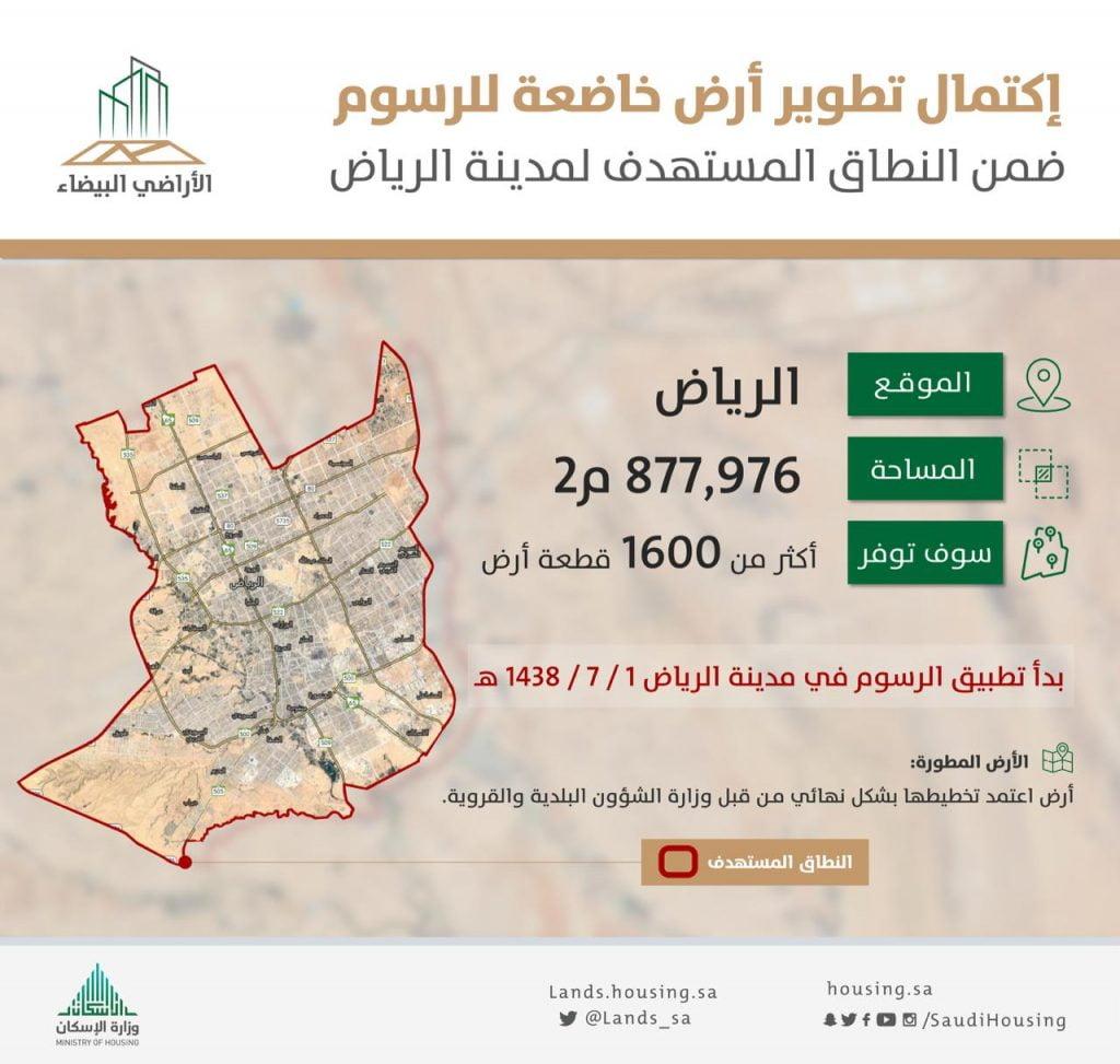"""""""الأراضي البيضاء"""": الانتهاء من تطوير 4 أراضِ توفّر 1600 قطعة سكنية من قبل ملاكها في الرياض"""