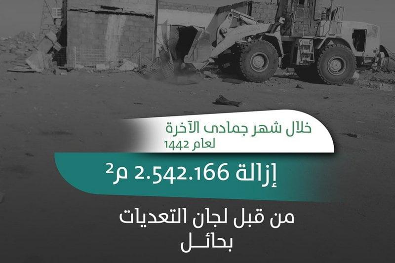 إزالة أكثر من 2 مليون ونصف م2 من التعديات على أراضٍ حكومية في حائل