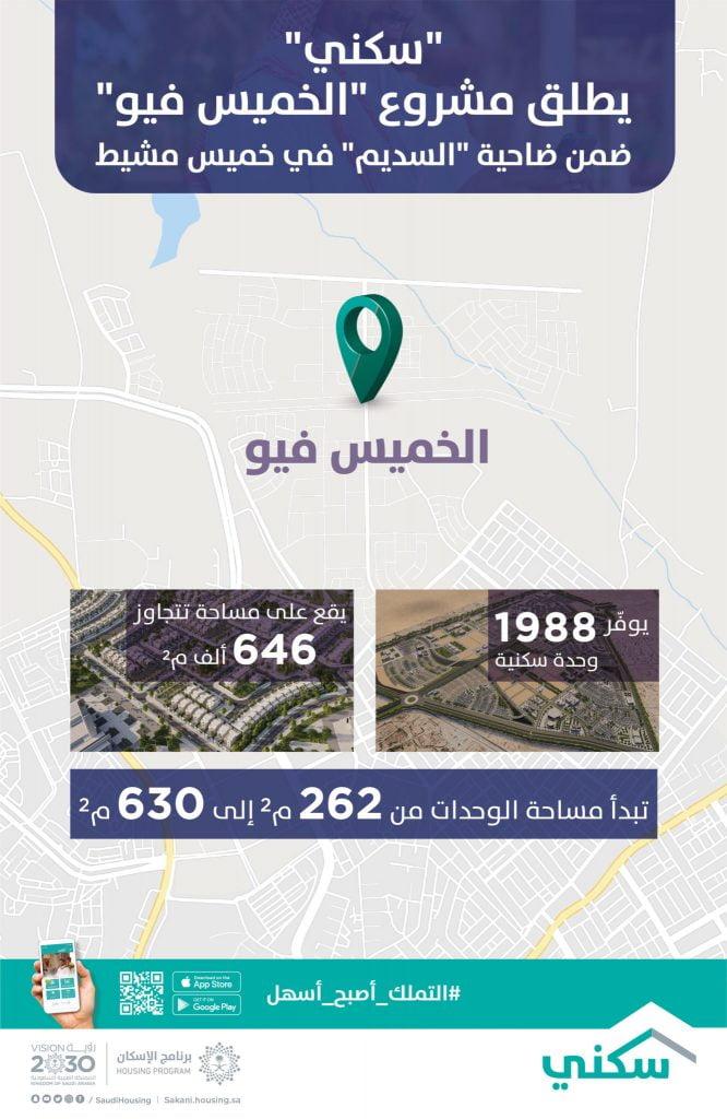 """""""سكني"""" يطلق مشروع """"الخميس فيو"""" ضمن ضاحية """"السديم"""" ليوفّر 1988 وحدة سكنية"""