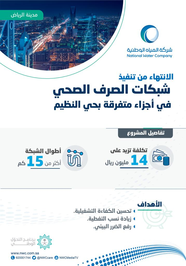 المياه الوطنية تنتهي من تنفيذ شبكات صرف صحي بأجزاء متفرقة بحي النظيم في الرياض بتكلفة تزيد عن 14 مليون ريال