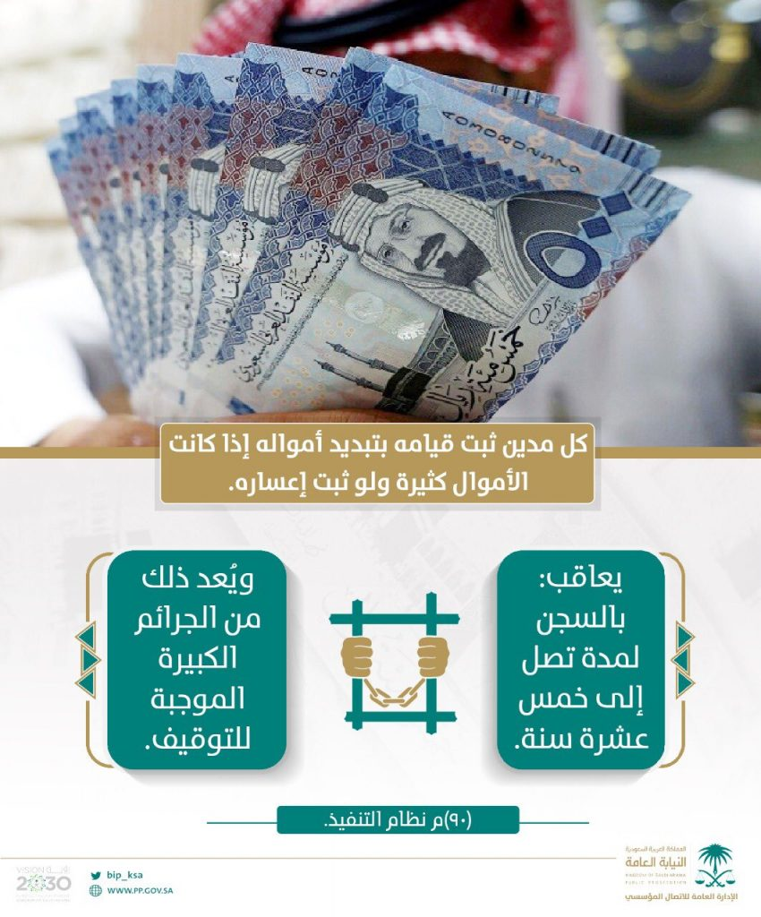 النيابة العامة: السجن 15 عاما عقوبة كل مدين ثبت قيامه بتبديد أمواله