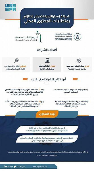 هيئة المحتوى المحلي والمشتريات الحكومية تؤسس شراكة إستراتيجية مع الديوان العام للمحاسبة