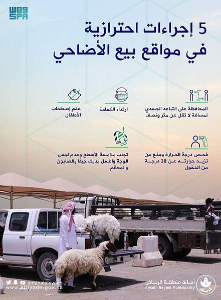 أمانة الرياض تحدد 5 إجراءات احترازية في مواقع بيع الأضاحي