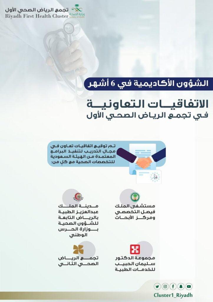 شبكة من الاتفاقيات هدفها تعزيز النظام الصحي في تجمع الرياض الصحي الأول