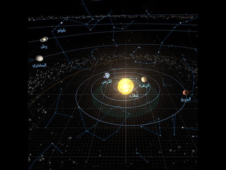 فلكية جدة: تقابل كوكب زحل مع الشمس صباح اليوم