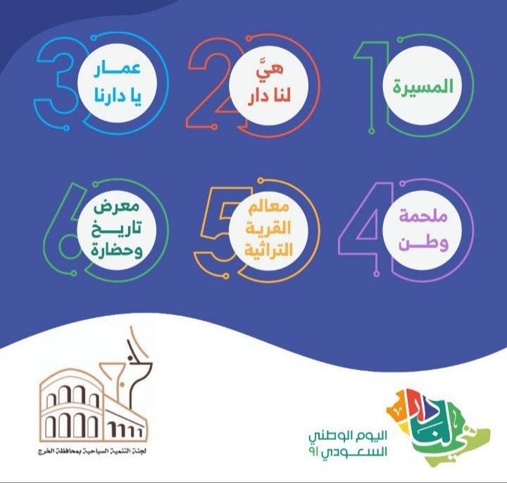 تعرف على فعاليات اليوم الوطني الـ91 في محافظة الخرج